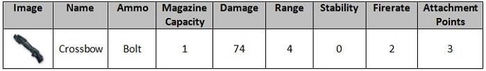 Hình ảnh 7zHPXiS của Tìm hiểu về sức mạnh và ưu nhược điểm các loại súng trong PUBG Mobile tại HieuMobile