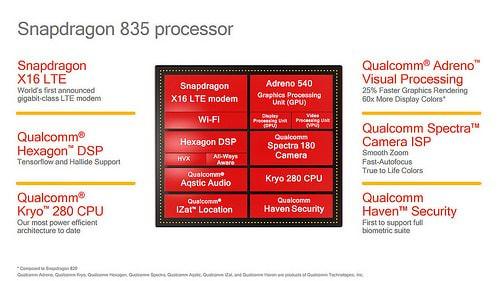 Hình ảnh Gt9Ce9d của Siêu chip Snapdragon 835 chính thức được Qualcomm tuyên bố ra mắt tại HieuMobile