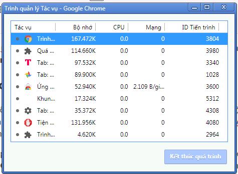 Hình ảnh cyK2xjR của Những cách tăng tốc trình duyệt Google Chrome nhanh và mượt hơn tại HieuMobile