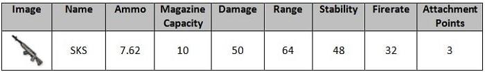 Hình ảnh d8lFZQ7 của Tìm hiểu về sức mạnh và ưu nhược điểm các loại súng trong PUBG Mobile tại HieuMobile