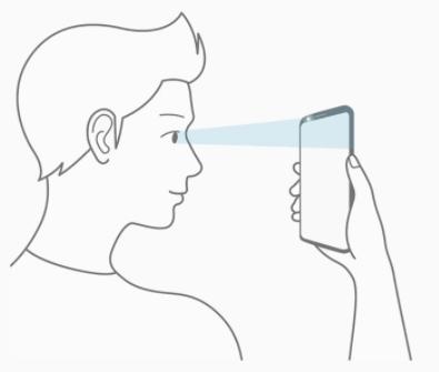 Hình ảnh lWD1wm9 của Các yếu tố khiến Quét Mống Mắt trên điện thoại không hoạt động tại HieuMobile