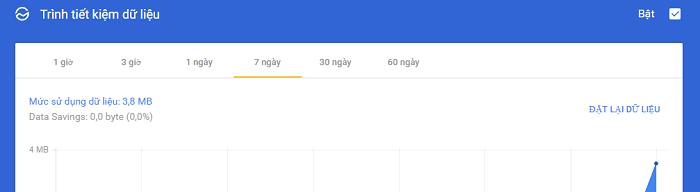 Hình ảnh nnklLOI của Những cách tăng tốc trình duyệt Google Chrome nhanh và mượt hơn tại HieuMobile