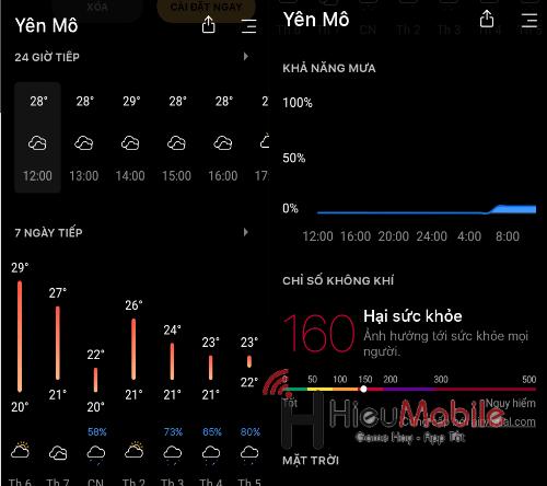 Hình ảnh r2ZLAiI của Tải Today Weather - Dự báo thời tiết với độ chính xác cao tại HieuMobile