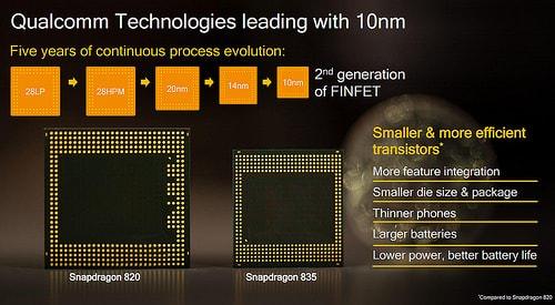 Hình ảnh t6sTY9b của Siêu chip Snapdragon 835 chính thức được Qualcomm tuyên bố ra mắt tại HieuMobile