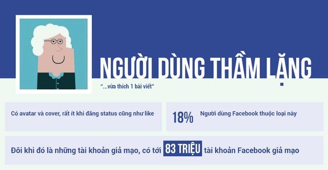 Lặng lẽ like, không ý kiếm gì - đôi khi đó chỉ là các tài khoản Facebook giả mạo