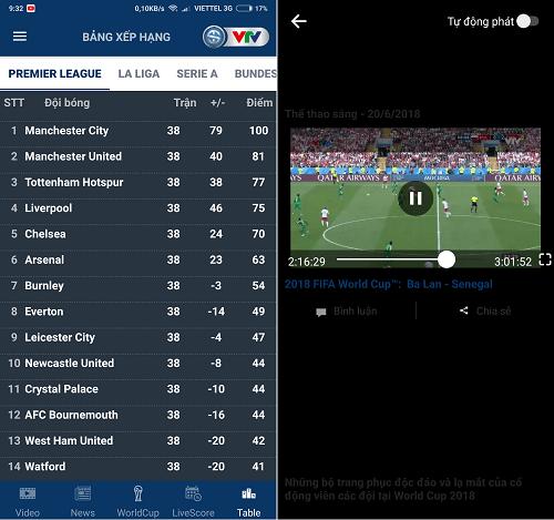 Hình ảnh optimized aryq của Chia sẻ ứng dụng xem lại video các trận đấu World Cup bằng tiếng Việt tại HieuMobile