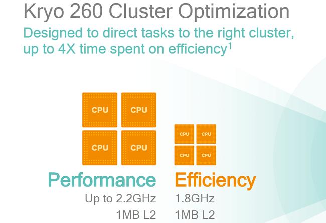 Hình ảnh optimized fi0t của Những điểm khác biệt giữa 3 chipset Snapdragon 710, 660 và 630 tại HieuMobile